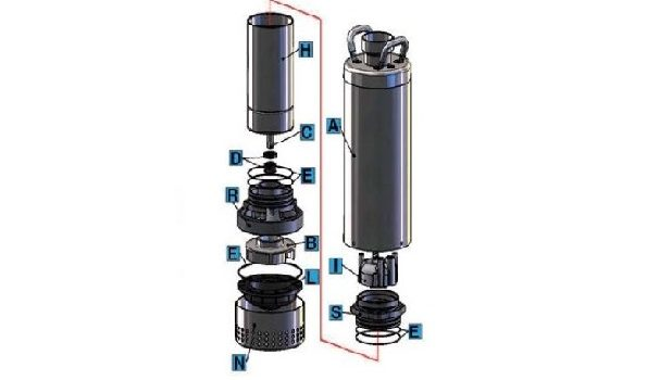 submersible-pump-springpump-blog
