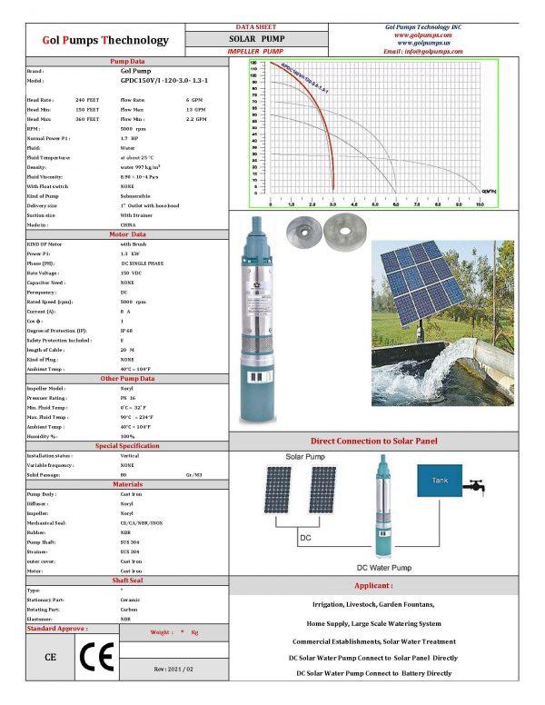 GPDC150V-I-120-3.0-1.3-1-1