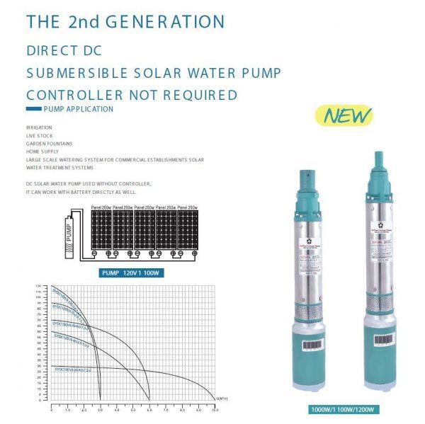 impeller-pump-120V (1)